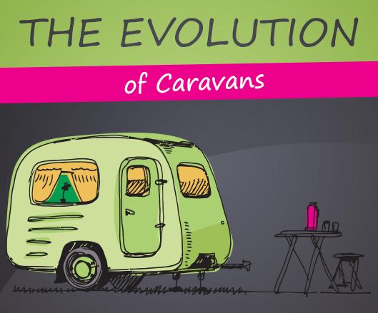 The Evolution of Caravans