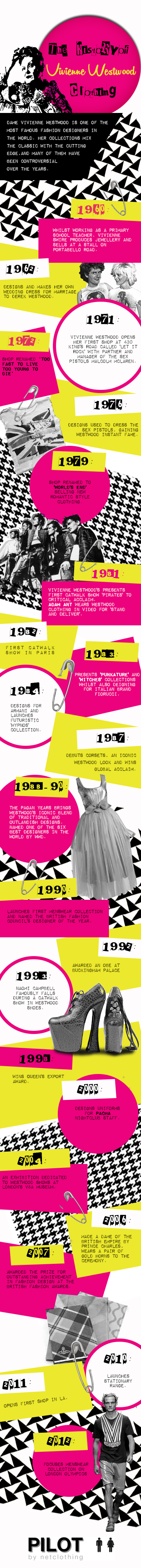 The History of Vivienne Westwood Clothing