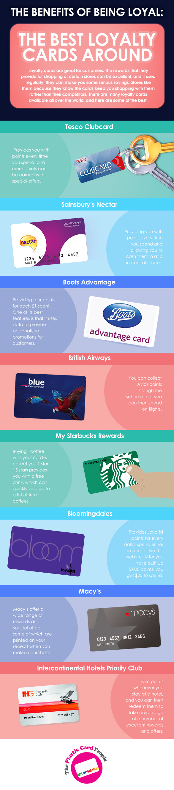 The Benefits of Being Loyal: The Best Loyalty Cards Around