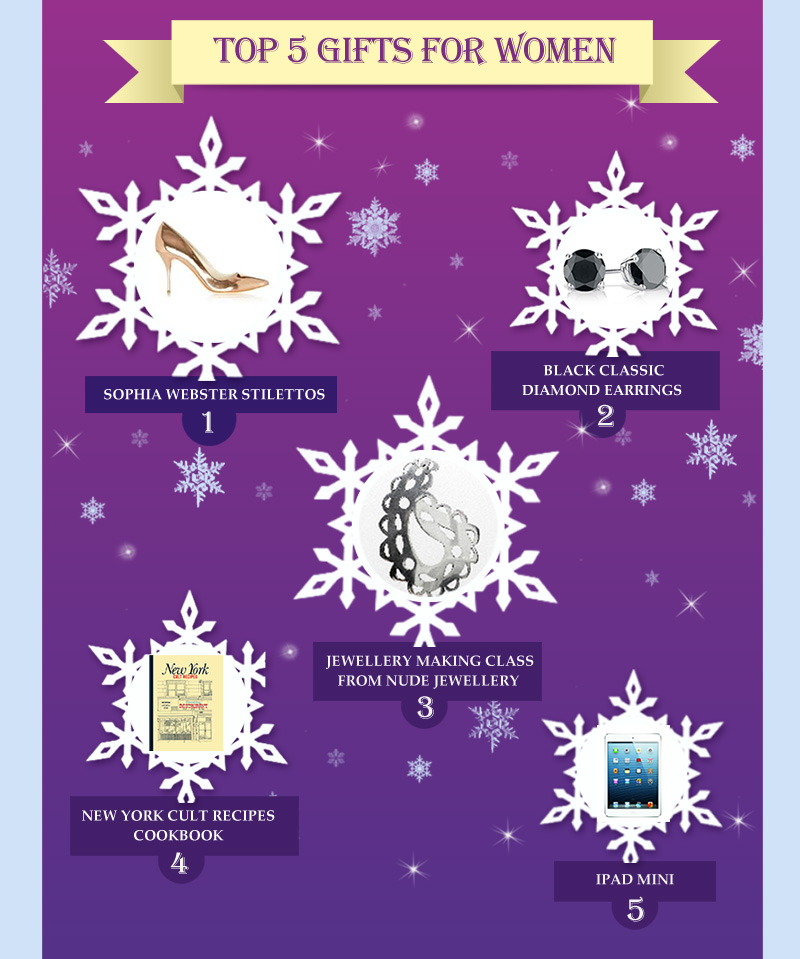 Top 5 gifts for women